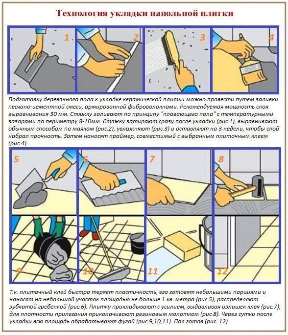 Как пошагово укладывать линолеум своими руками