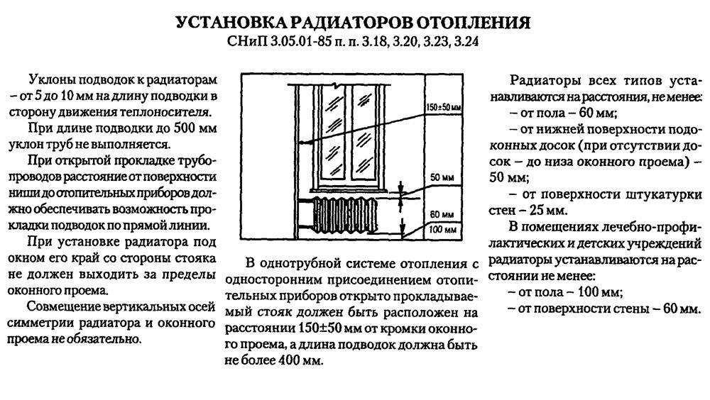 Требования к системам отопления. нормативы потребления коммунальной услуги