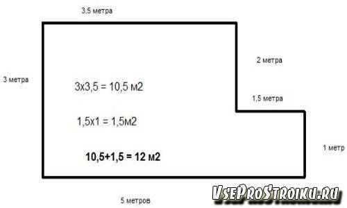 Как рассчитать площадь комнаты разной формы: инструкция
