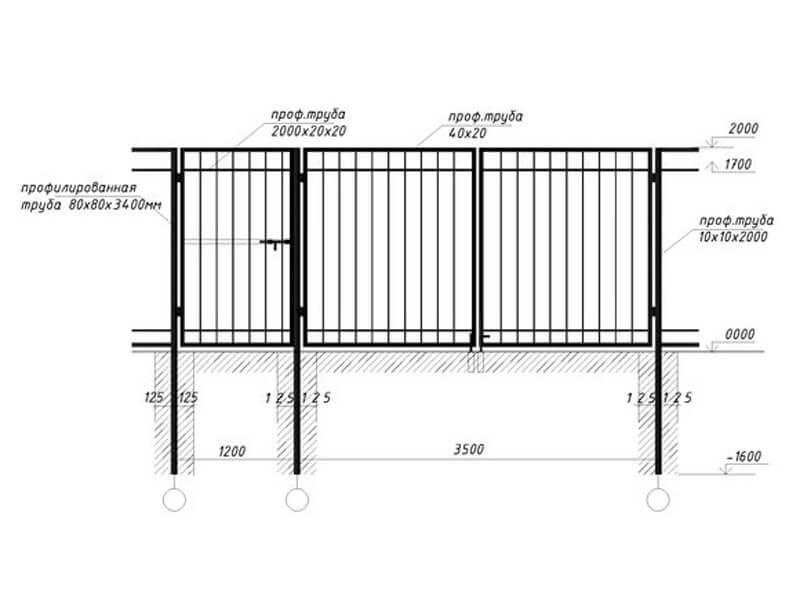 Ворота из профнастила (52 фото): как сделать конструкцию забора из профлиста своими руками, модели с калиткой из металлопрофиля