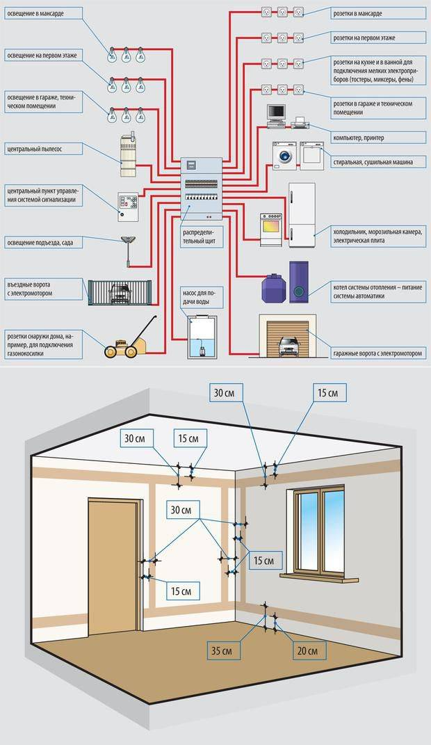 Монтаж электропроводки своими руками: схема, советы и пошаговые инструкции для установки с нуля, а также ремонт проводки + видео