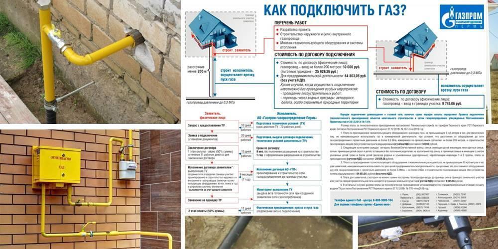 Подключение частного дома к водопроводу – нюансы оформления