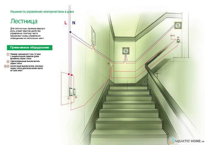 Светильники светодиодные для освещения подъездов: преимущества, нормы, схемы реализации