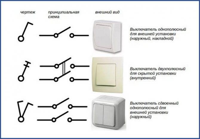 Вверх или вниз — как правильно установить выключатель?