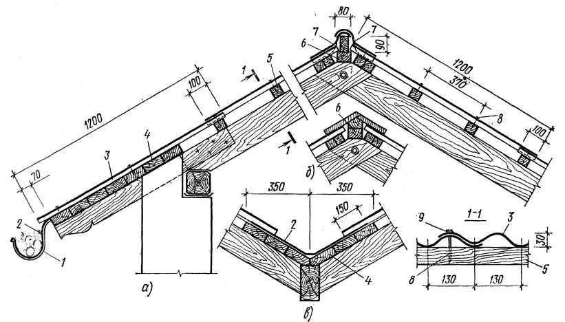 Устройство двускатной крыши своими руками, как продумать чертежи и сделать монтаж, фотографии и видео