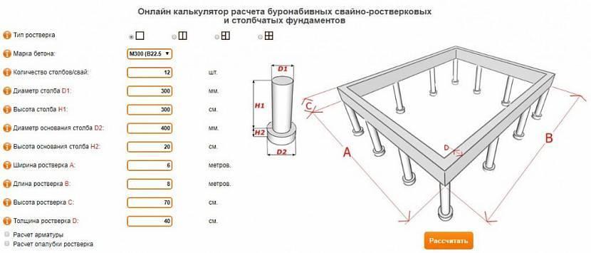 В какой ситуации актуален правильно выполненный расчет винтовых свай?