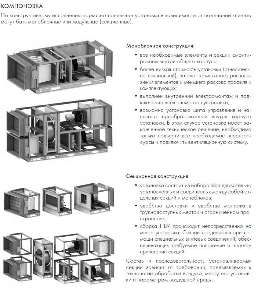 Ознакомление с особенностями каркасно-панельного и секционного центральных кондиционеров и их монтаж