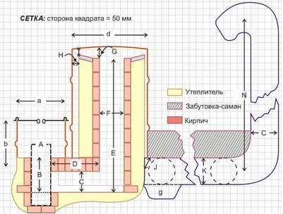 Реактивная печь для отопления (печь ракета) своими руками — схема, чертежи, пошаговая инструкция и прочее + видео