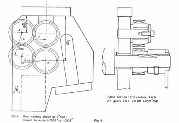 Листогиб своими руками: инструкция, устройство самодельного листогиба
