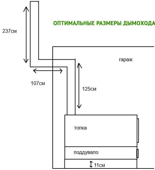 Дымоход для буржуйки: схема и монтаж конструкция