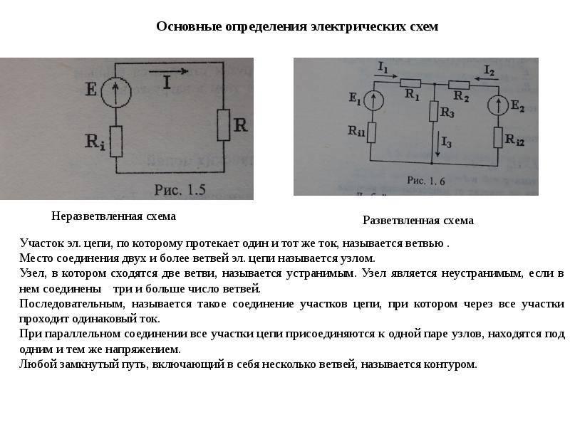 Составные части электрической цепи