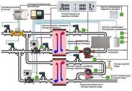 Индивидуальное отопление в многоквартирном доме: все плюсы и минусы автономных систем