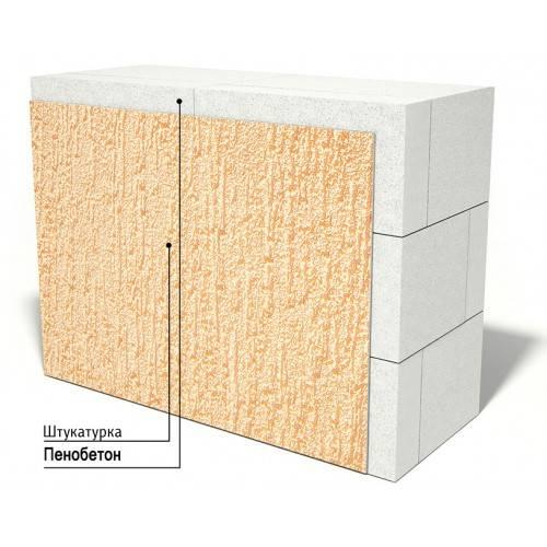 Внутренняя отделка дома из газобетона: особенности и способы отделки