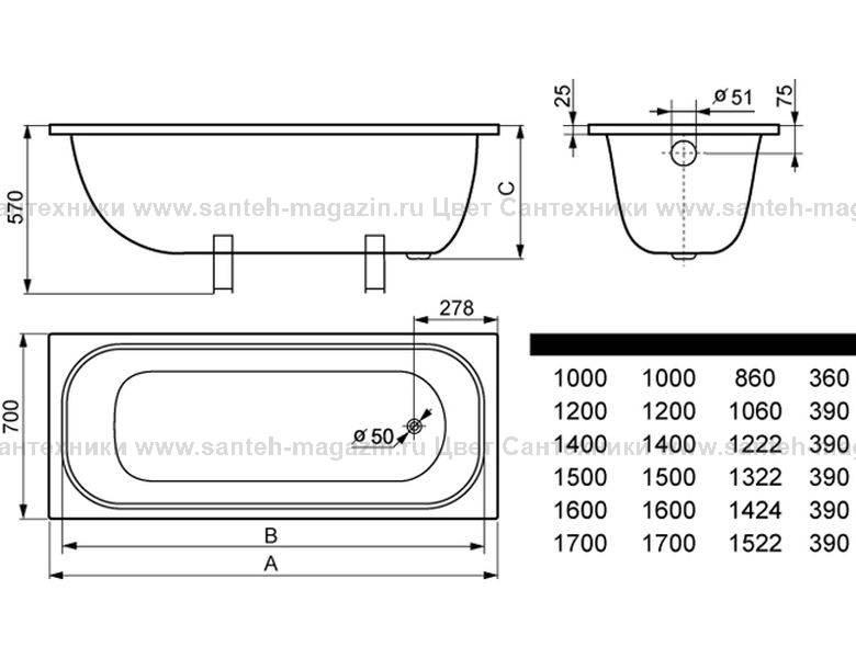 Какие бывают стандартные размеры ванны — видео и фото