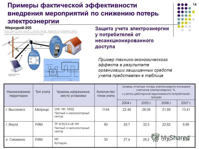 Потери электроэнергии в электрических сетях: коэффициент и норматив