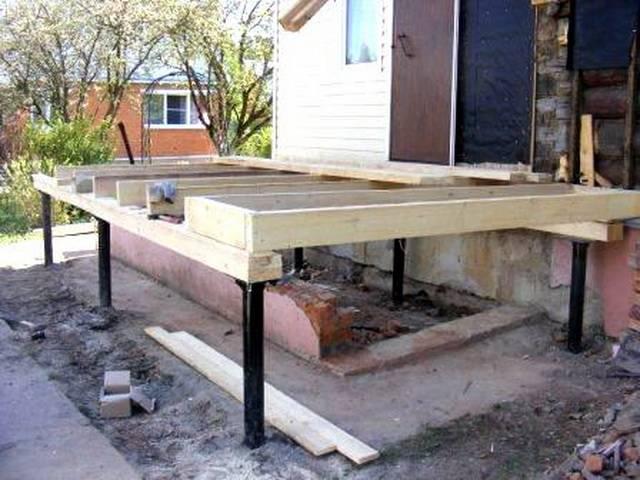 Делаем фундамент под пристройку к дому своими руками: основные типы