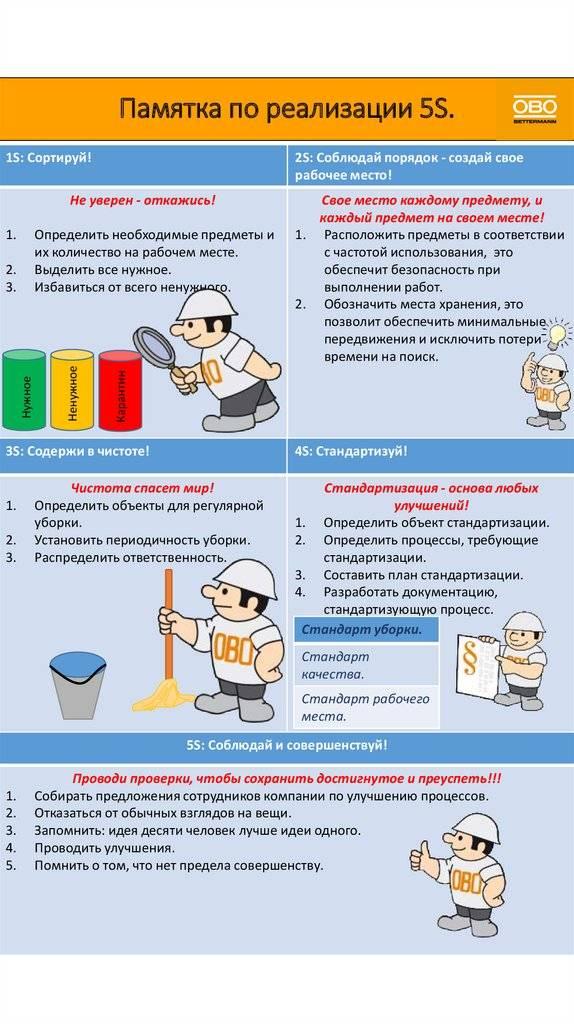 Рекомендации по организации работы образовательных организаций в условиях сохранения рисков распространения covid-19 - профилактика коронавируса - официальный сайт роспотребнадзора
