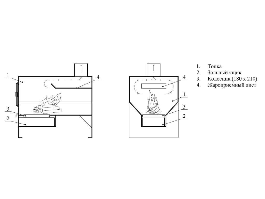 Самая эффективная печь буржуйка своими руками: чертежи