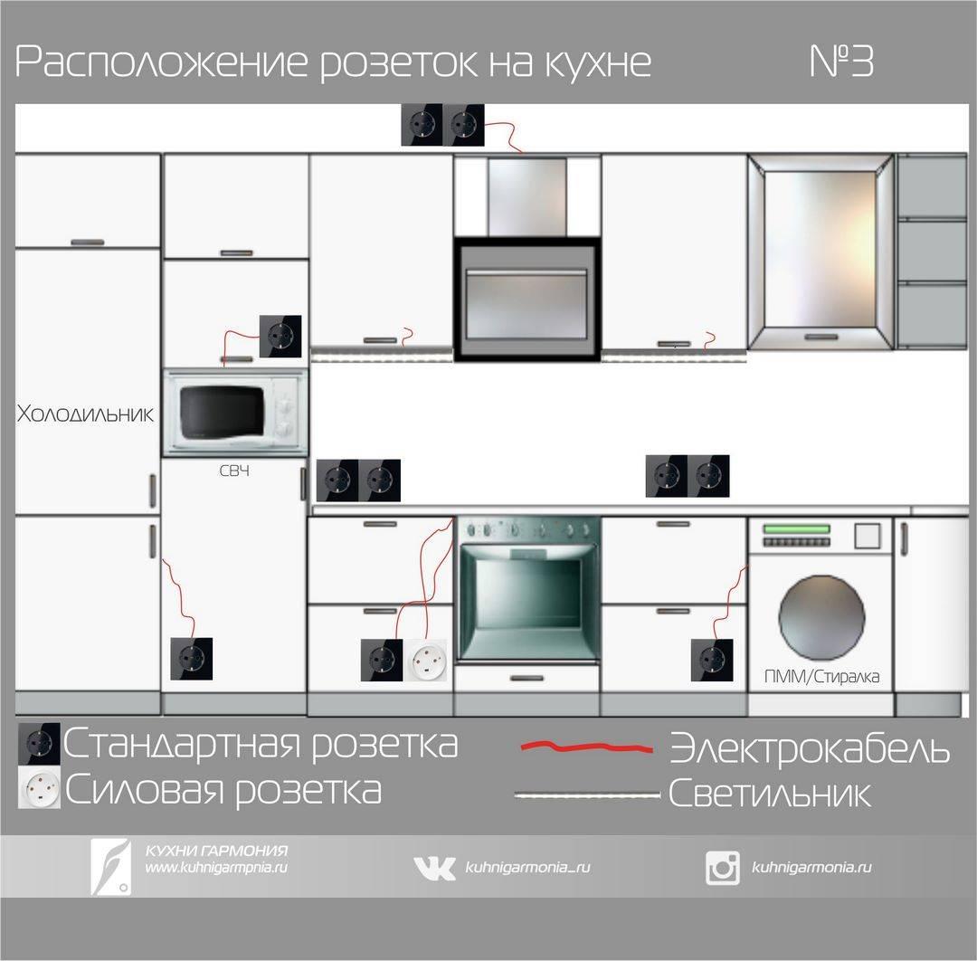 Как расположить розетки на кухне: как правильно разместить розетки на кухне, фото и советы