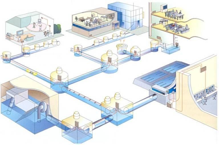 Водопровод — википедия