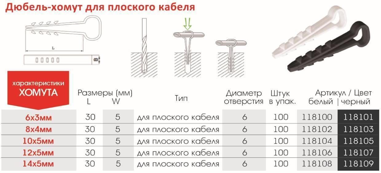 Дюбель-хомут – основные размеры, монтаж и расчет количества крепежных элементов (75 фото)