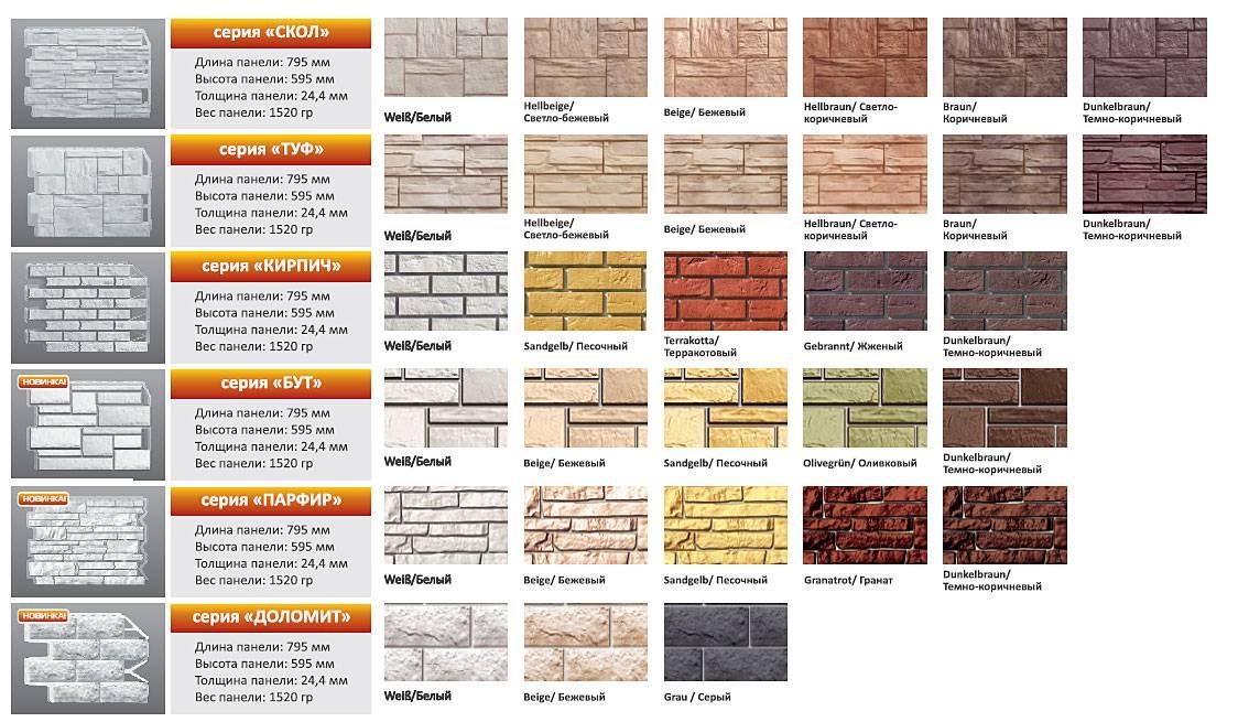 Сайдинг пвх: плюсы и минусы. комплектация, технические характеристики и подробные нюансы монтажа