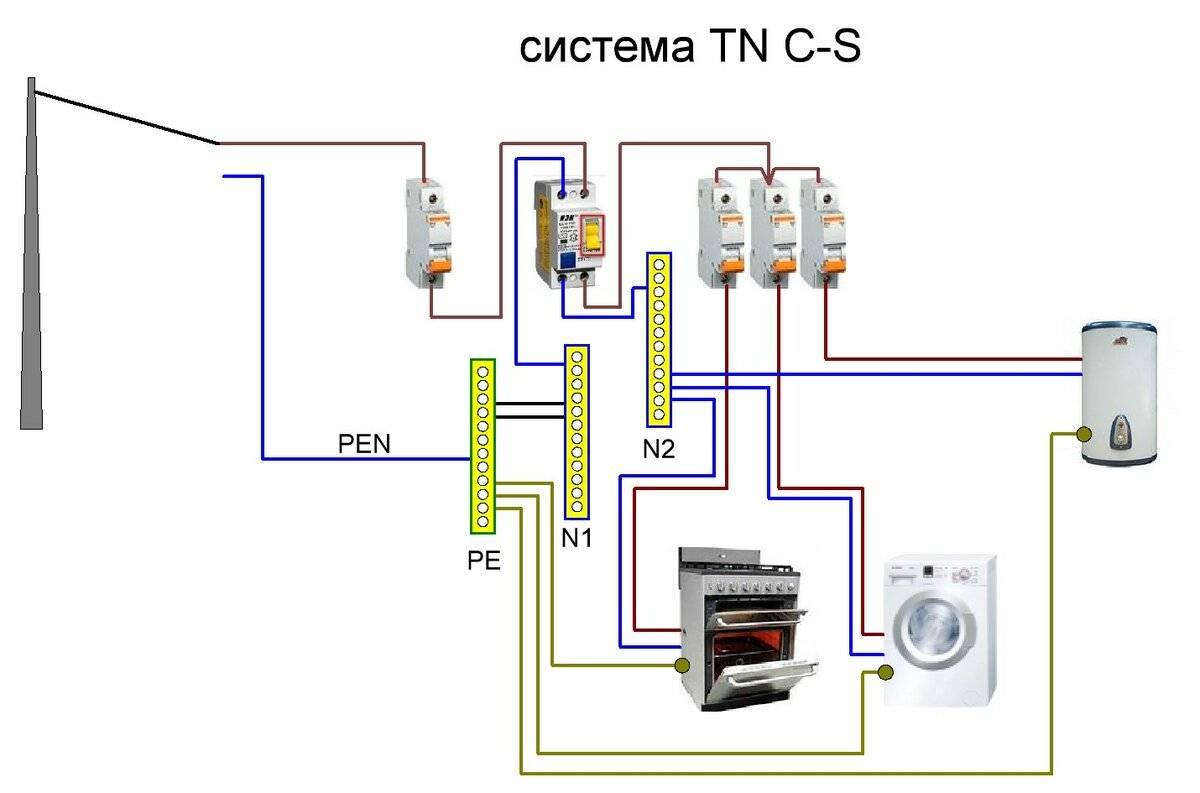 Обрыв нуля, в розетке 380в - наглядно, доступно, без формул. защита от перенапряжения в сети 220в.
