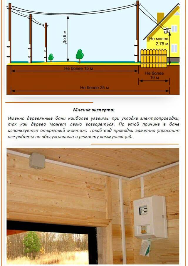 Проводка в деревянном доме своими руками: пошаговая инструкция, правила пуэ, схемы, скрытая и открытая электропроводка + фото и видео