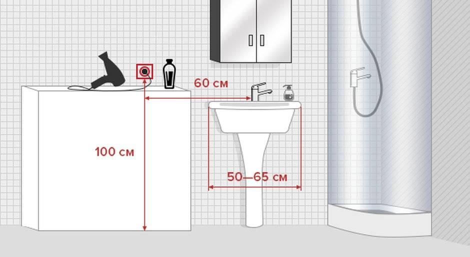 На какой высоте устанавливать розетки - определение высоты розеток на кухне, ванной и спальне