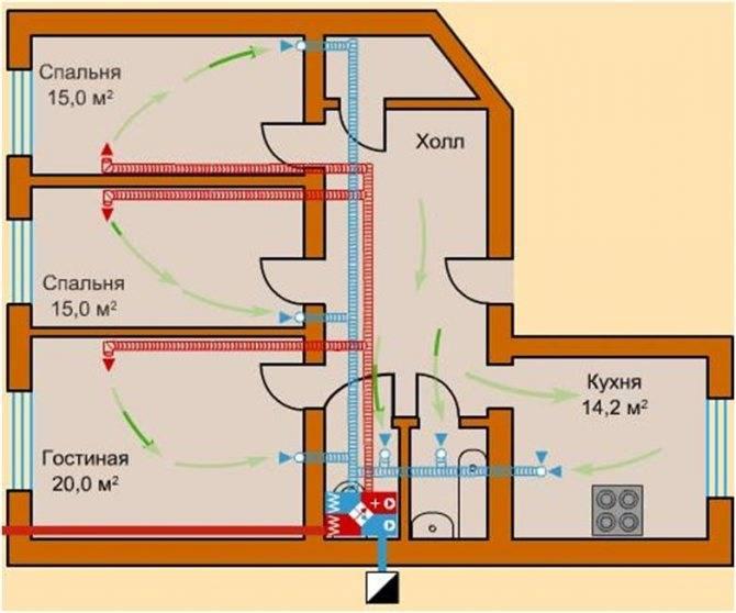 Вентиляция в квартире своими руками, схема (фото, видео)