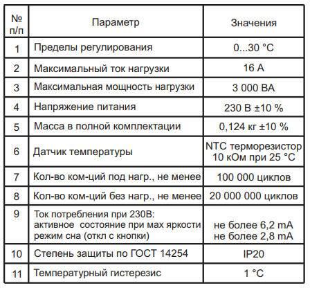 Терморегуляторы для инфракрасных обогревателей: разновидности термореле, принцип работы термостата