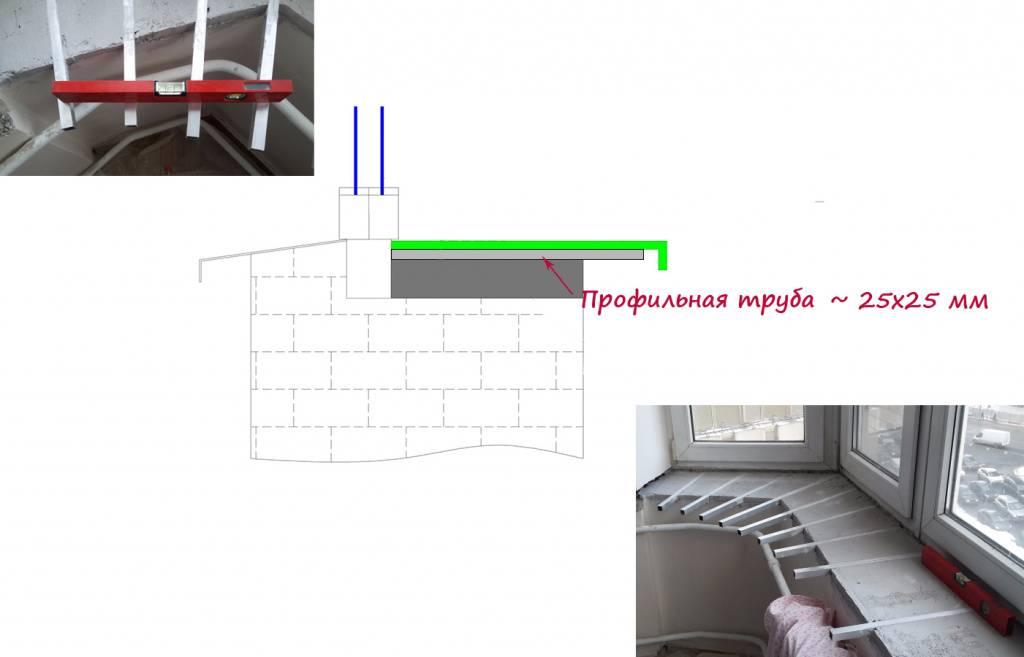 Зачем нужна вентиляционная решетка для подоконника?