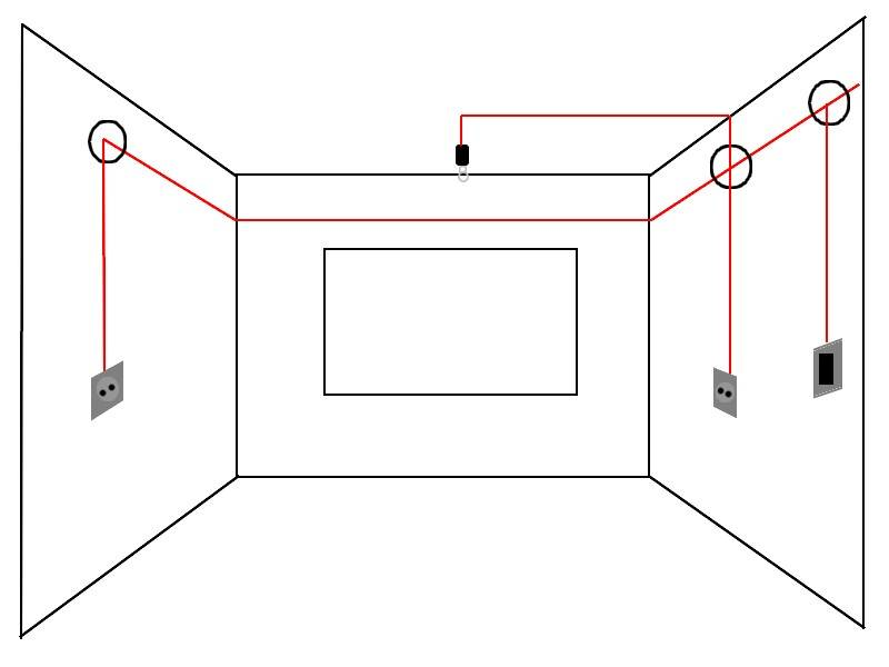 Диаметр подрозетника: размеры, глубина, межосевое расстояние