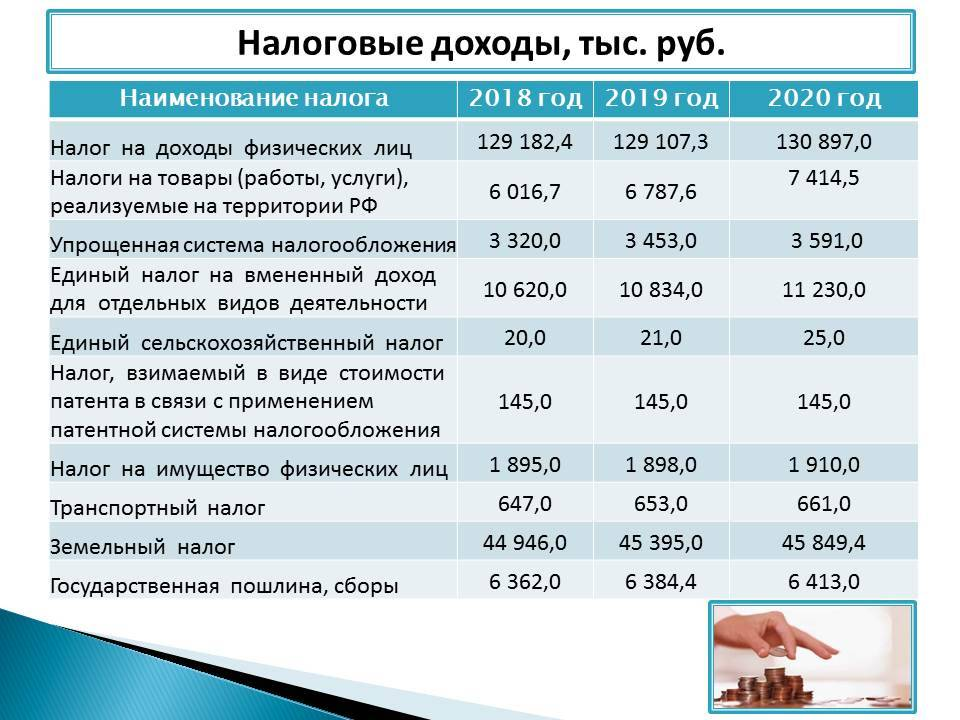 Налог на скважину с 2020 года