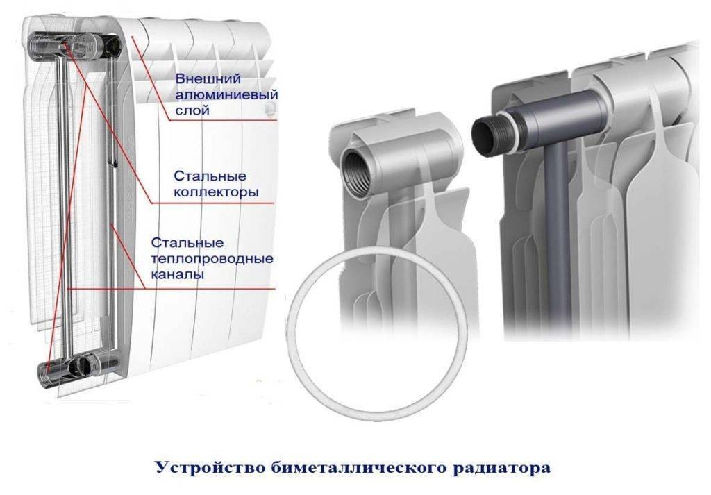 Какие радиаторы лучше – биметаллические или алюминиевые, характеристики, преимущества