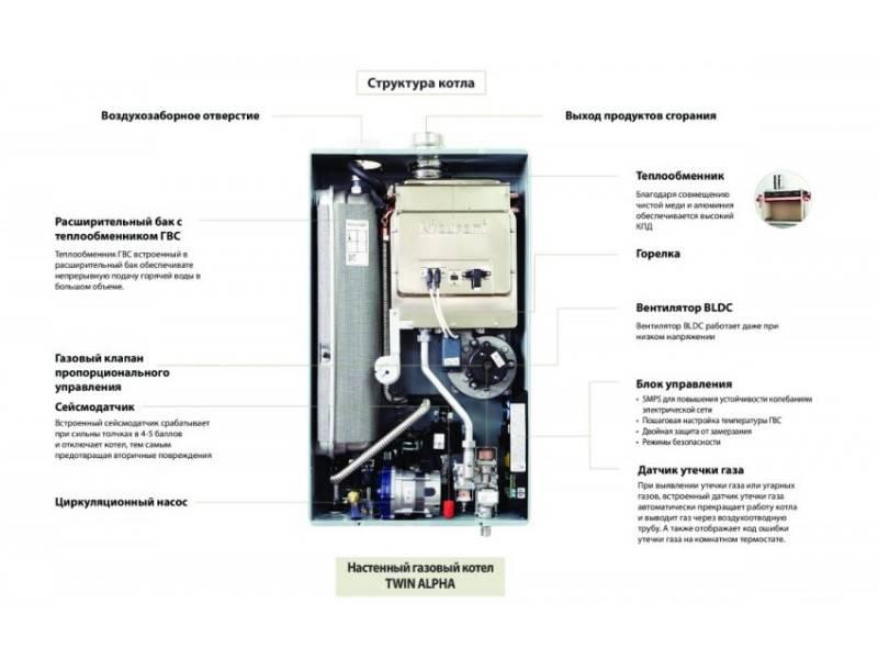 Корейские газовые котлы: обзор популярных производителей и краткий анализ их ценовой политики