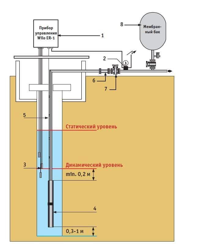 Зачем нужно реле давления воды для скважинного насоса - принцип работы, схема подключения, регулировка.