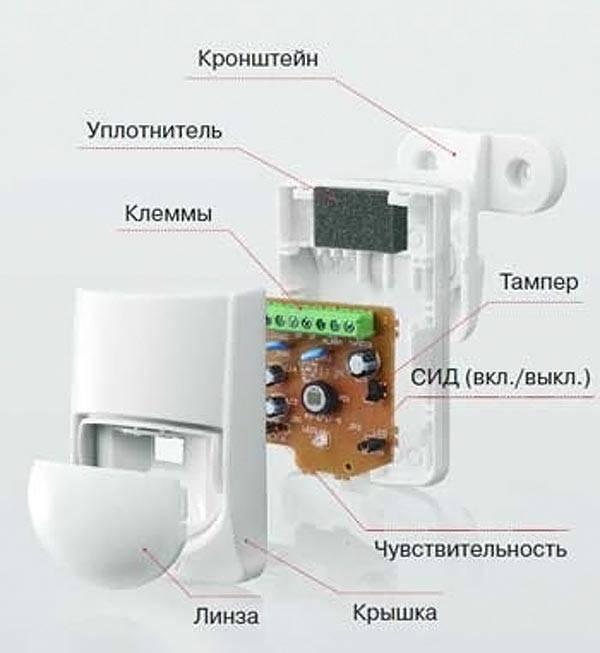 Как правильно настроить охранную сигнализацию и ее датчики