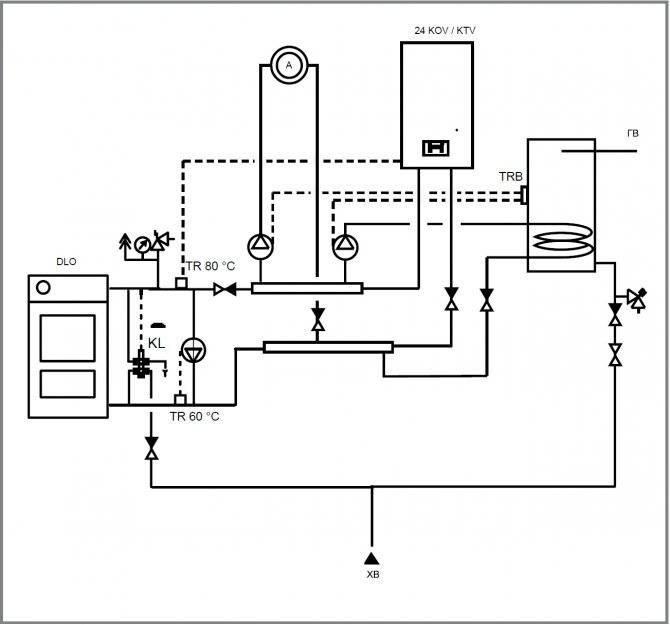 Обвязка твердотопливного котла: схемы открытой и закрытой систем, варианты подключения