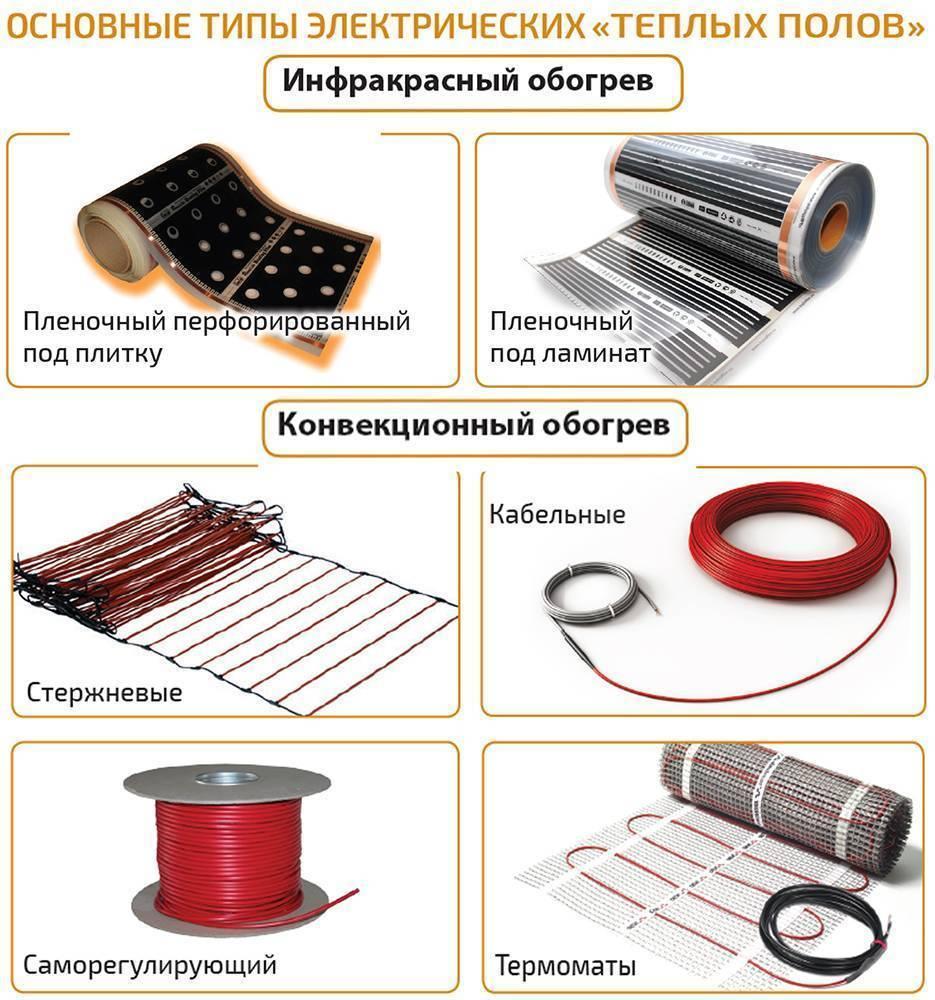 Укладка плитки на теплый пол: инструкция и этапы подготовки