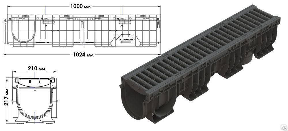 Монтаж водоотводных лотков - устройство и установка на примерах
