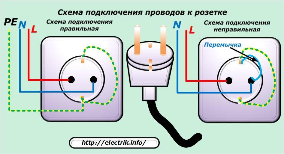 Как заземлить компьютер: заземление корпуса компьютера