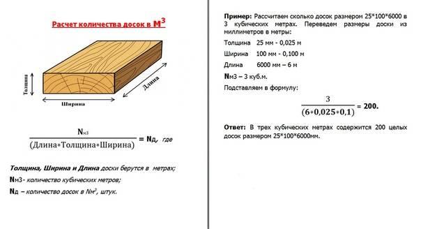 Обработка антисептиками и антипиренами древесных пиломатериалов