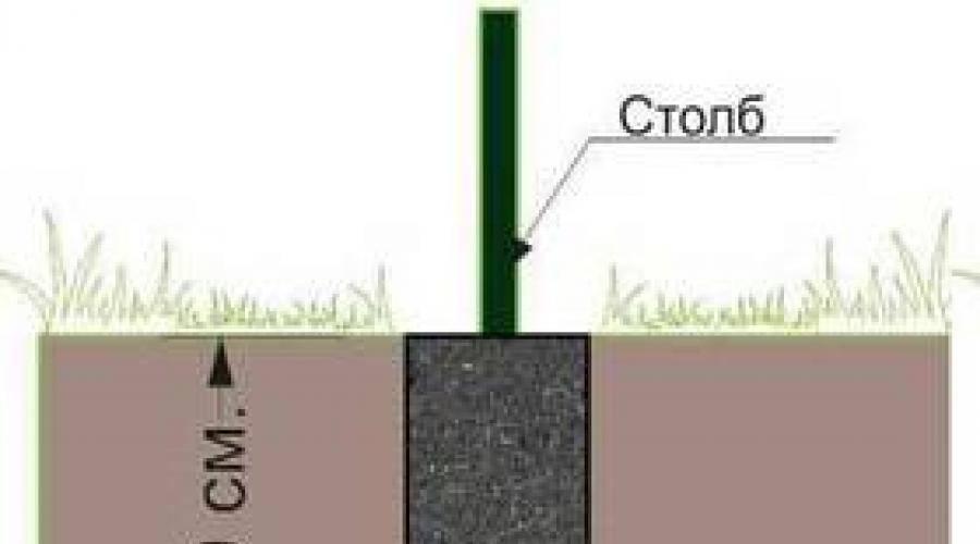 Как установить столбы для забора, чтобы их не выпирало: пошаговая инструкция, фото, видео