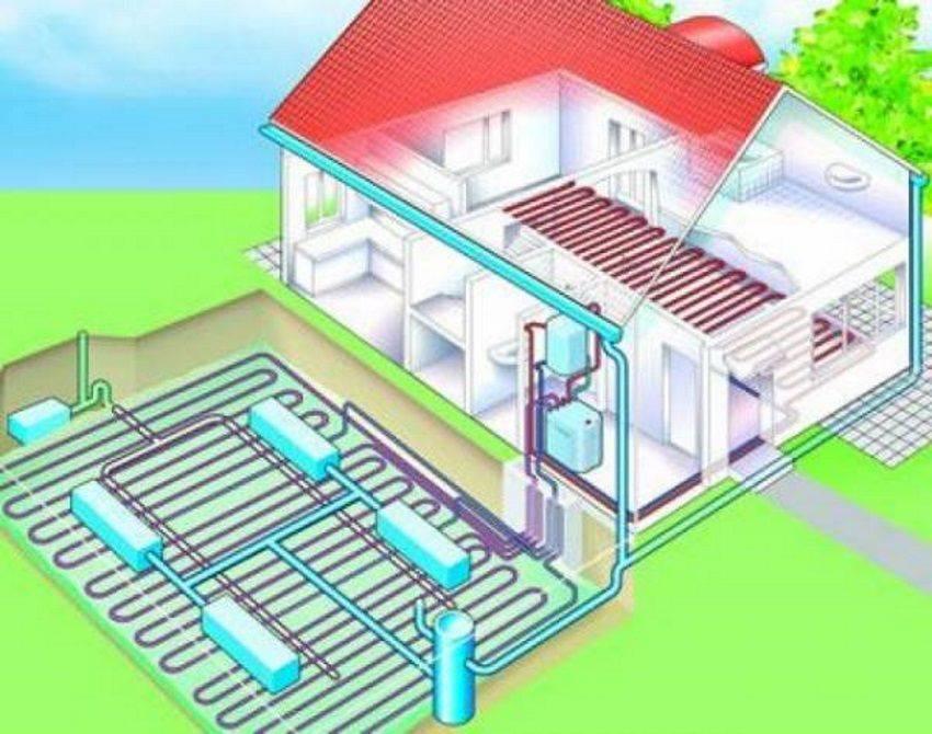 Монтаж тепловых насосов и систем отопления в москве