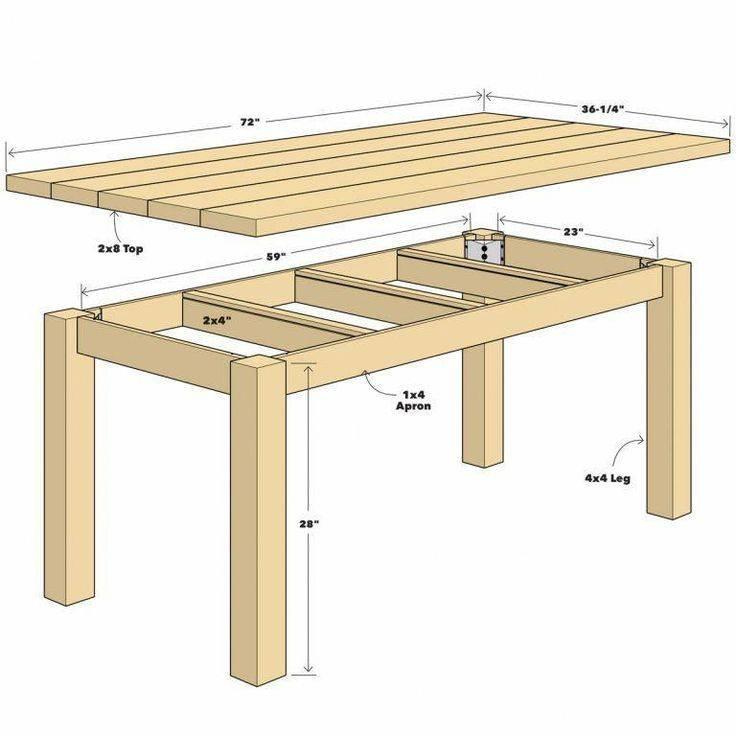 Стол для дачи своими руками: чертежи с размерами, пошаговая инструкция, фото