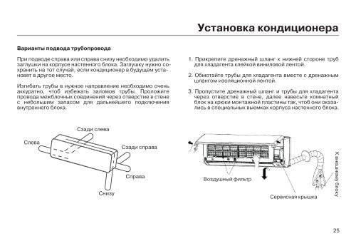 Инструкция по применению кондиционеров haier с wi