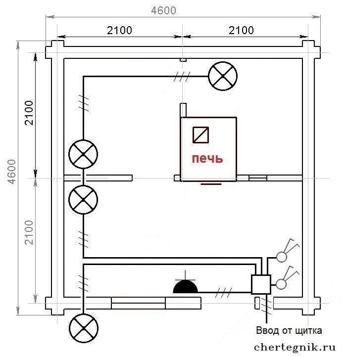 Проводка в бане и парилке: правила и рекомендации - хозяин дома