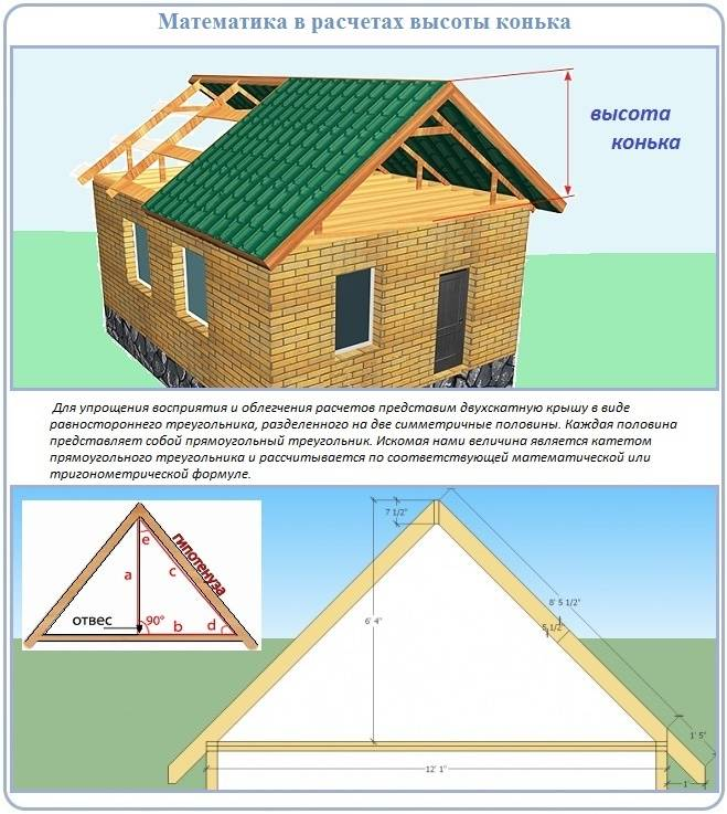 Расчет вальмовой крыши - онлайн калькулятор с чертежами и фото + расчет стропильной системы и площади четырехскатной крыши