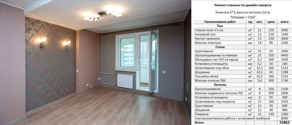 Ремонт квартиры своими руками с чего начинать: начало ремонта в квартире, план проведения работ